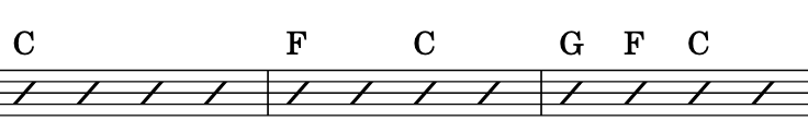 Slash notation